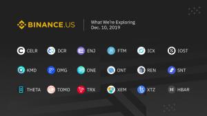 Binance.USが上場検討中の銘柄18種を発表